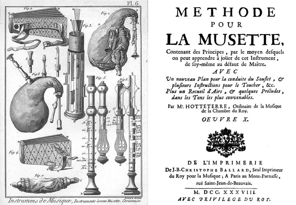 Descriptif de l'instrument la Musette dans l'encyclopédie Diderot et d'Alembert (1770) et couverture de la méthode pour la Musette de Hotteterre (1738).